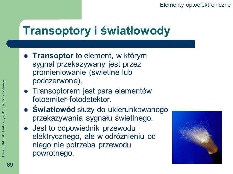 Transoptory i światłowody