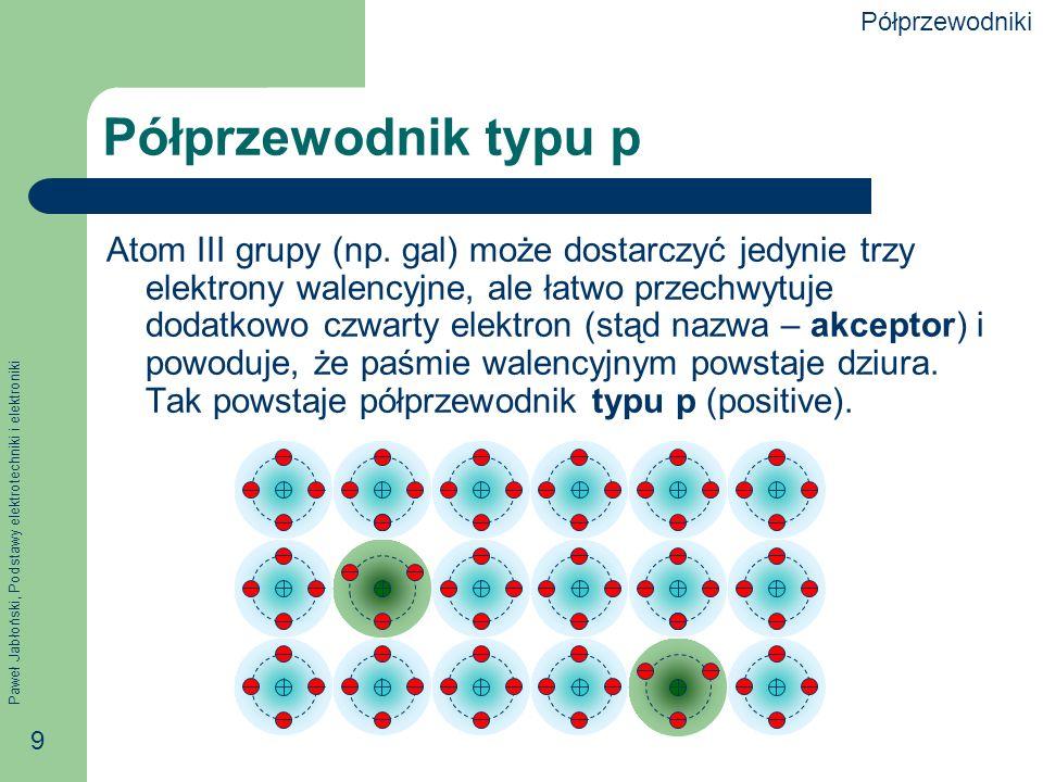 Półprzewodniki Półprzewodnik typu p.