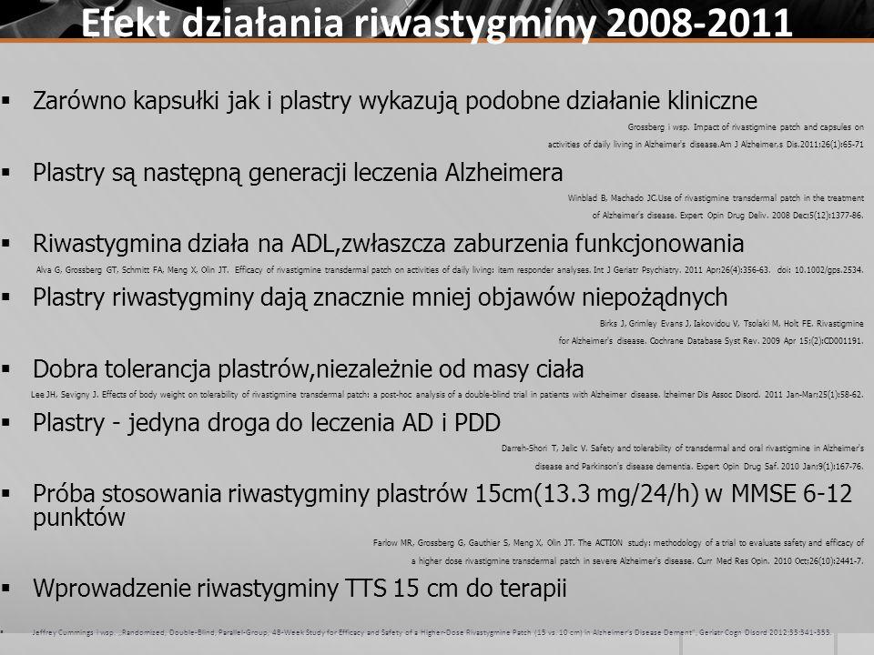 Efekt działania riwastygminy 2008-2011
