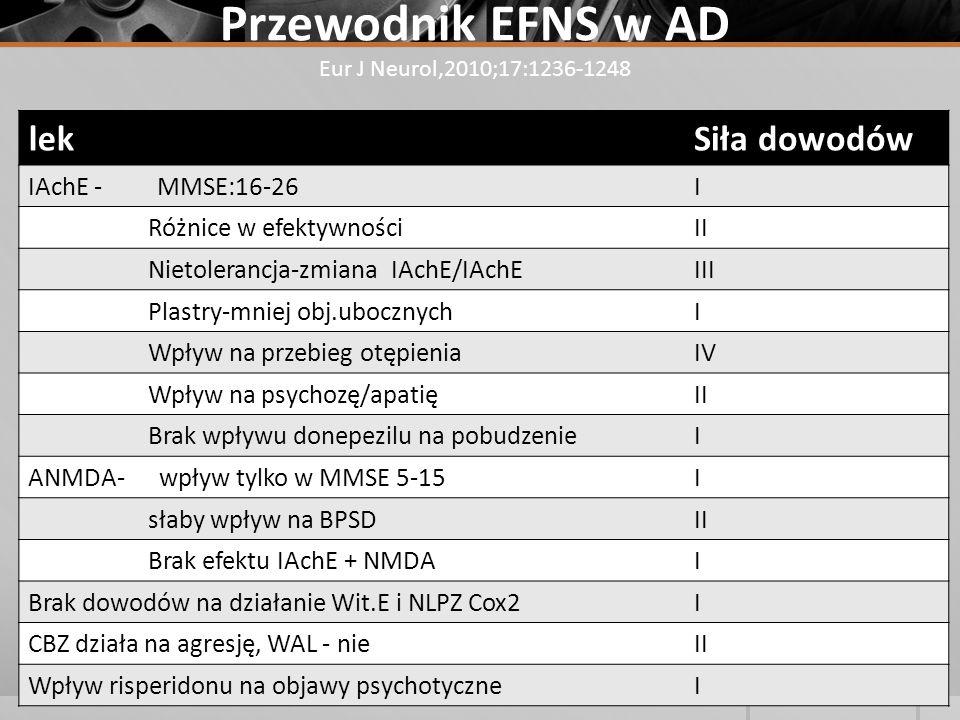 Przewodnik EFNS w AD Eur J Neurol,2010;17:1236-1248