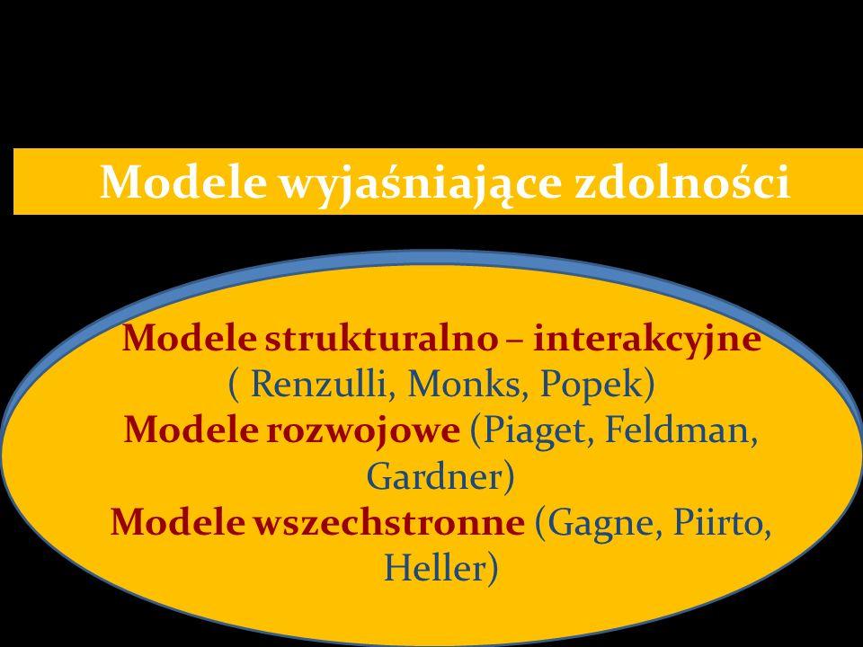 Modele wyjaśniające zdolności