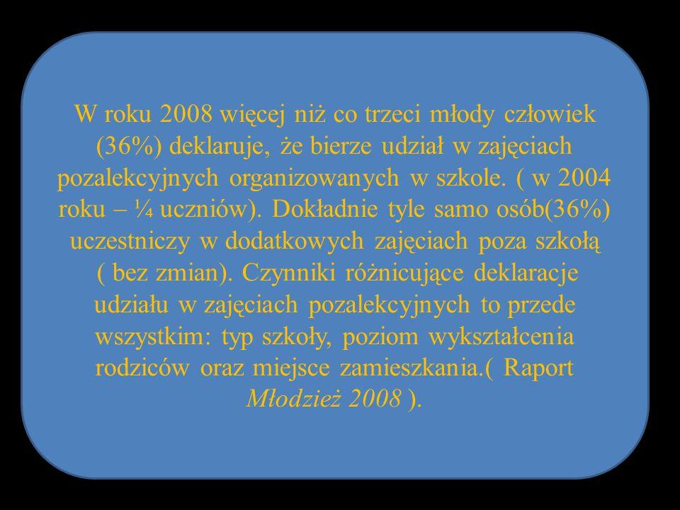 Lewowicki T., 1980, Kształcenie uczniów zdolnych, Warszawa.