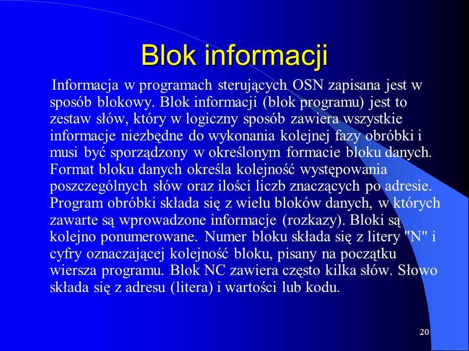 Blok informacji