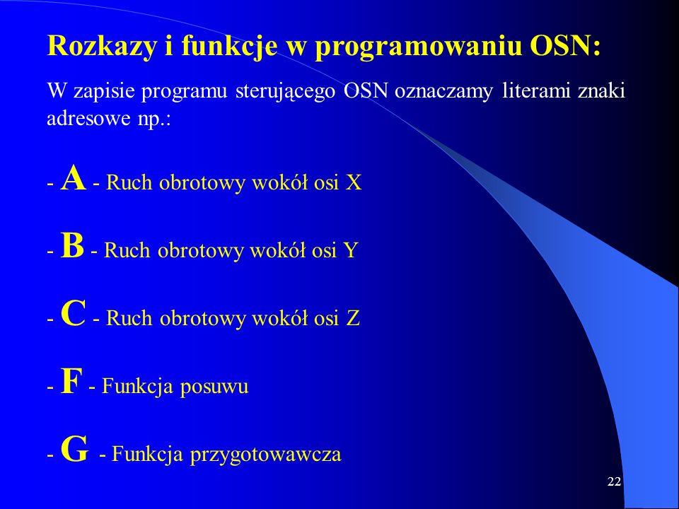 Rozkazy i funkcje w programowaniu OSN: