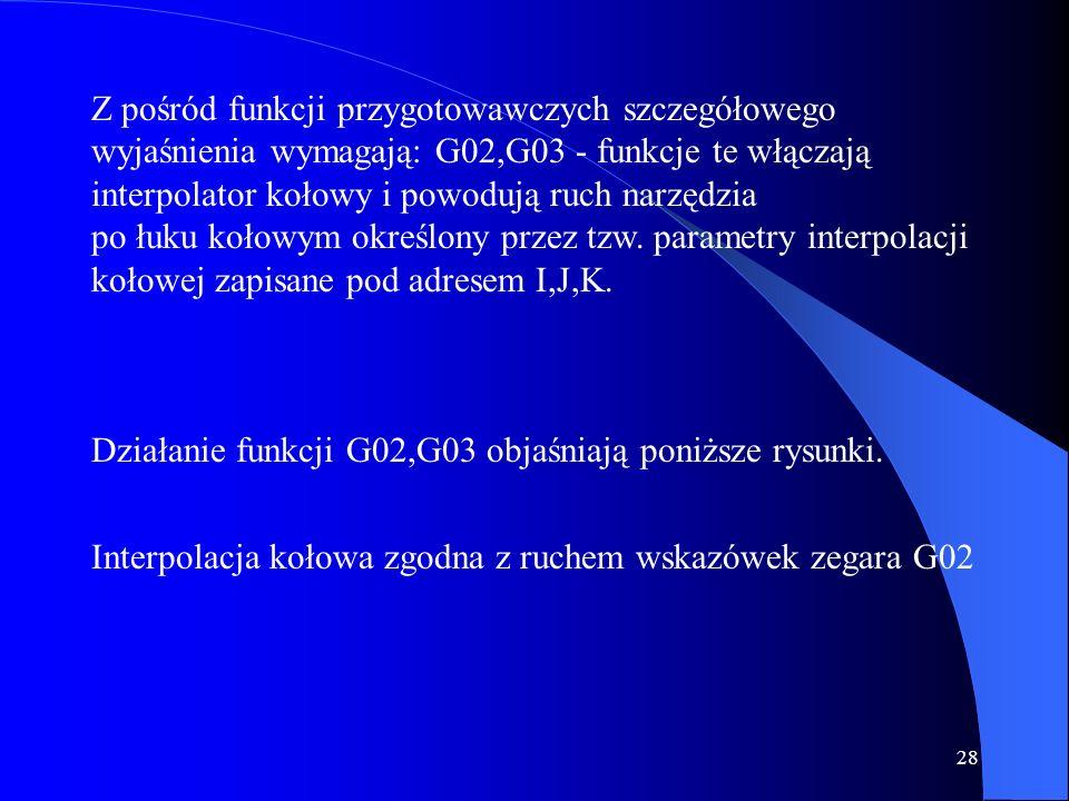 Z pośród funkcji przygotowawczych szczegółowego wyjaśnienia wymagają: G02,G03 - funkcje te włączają interpolator kołowy i powodują ruch narzędzia po łuku kołowym określony przez tzw. parametry interpolacji kołowej zapisane pod adresem I,J,K.