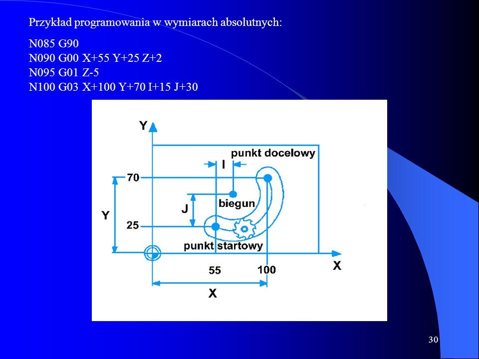 Przykład programowania w wymiarach absolutnych: