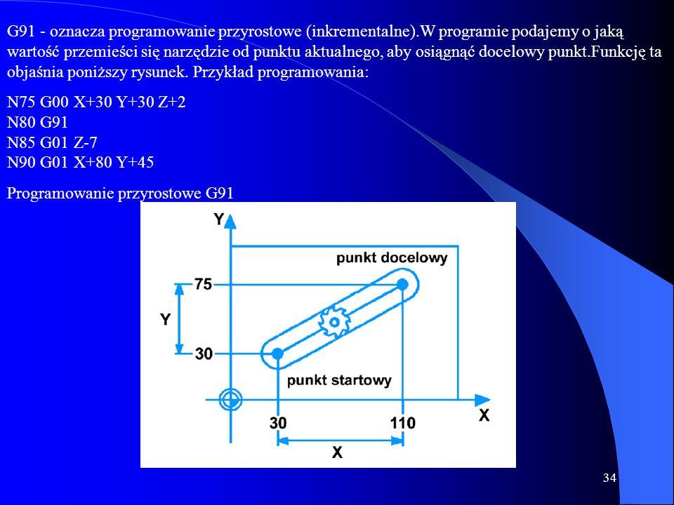 G91 - oznacza programowanie przyrostowe (inkrementalne)