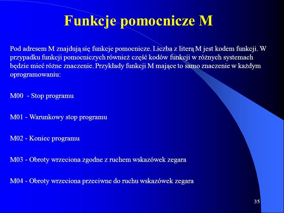 Funkcje pomocnicze M