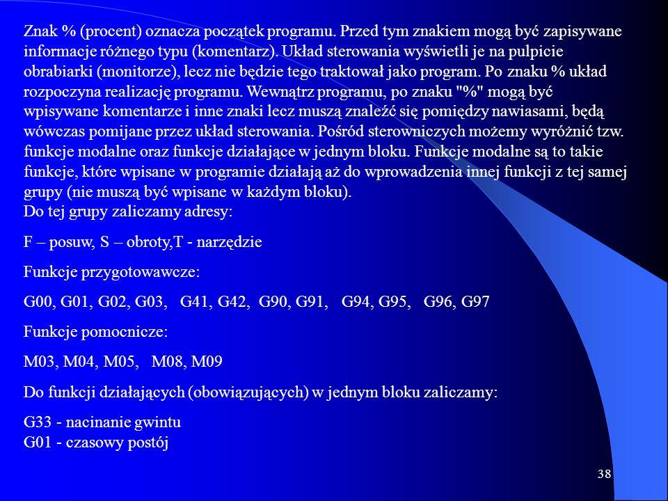 Znak % (procent) oznacza początek programu