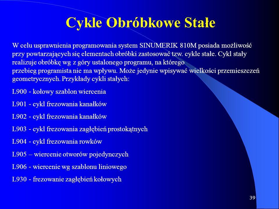 Cykle Obróbkowe Stałe