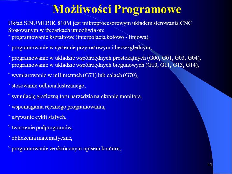 Możliwości Programowe