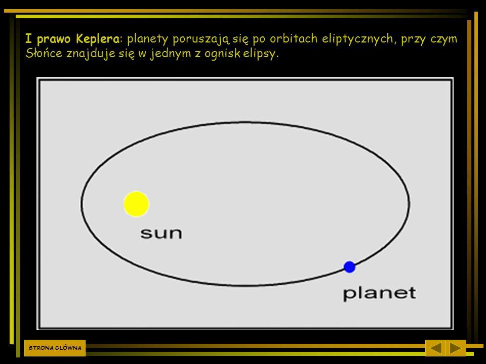 I prawo Keplera: planety poruszają się po orbitach eliptycznych, przy czym Słońce znajduje się w jednym z ognisk elipsy.
