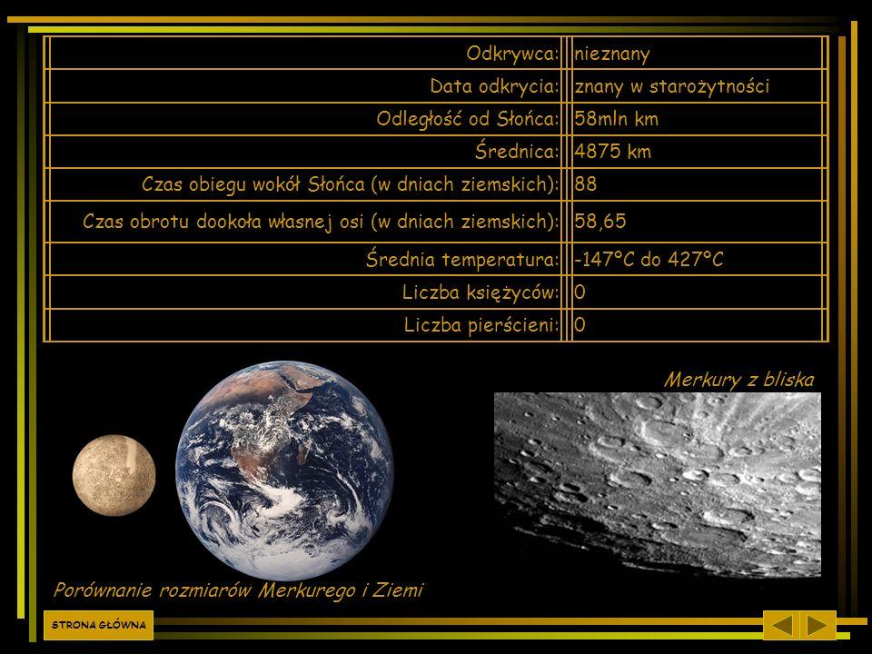 Czas obiegu wokół Słońca (w dniach ziemskich): 88