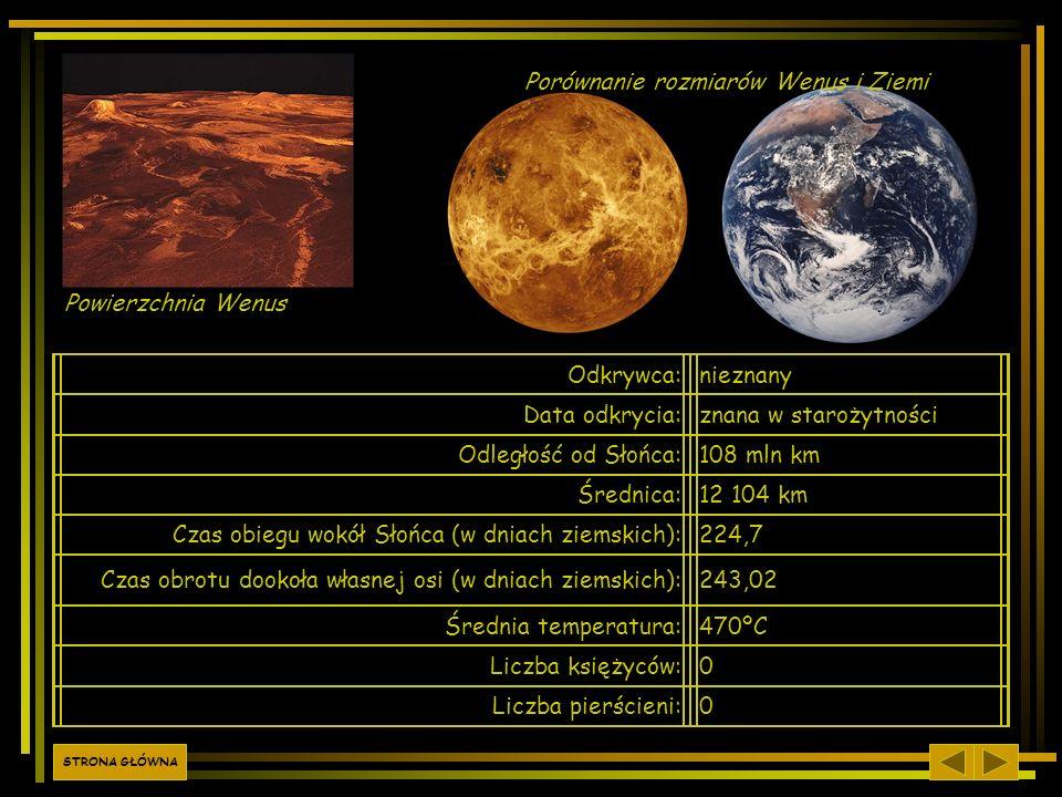 Porównanie rozmiarów Wenus i Ziemi