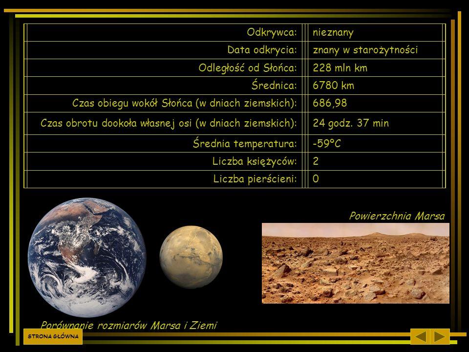 Czas obiegu wokół Słońca (w dniach ziemskich): 686,98