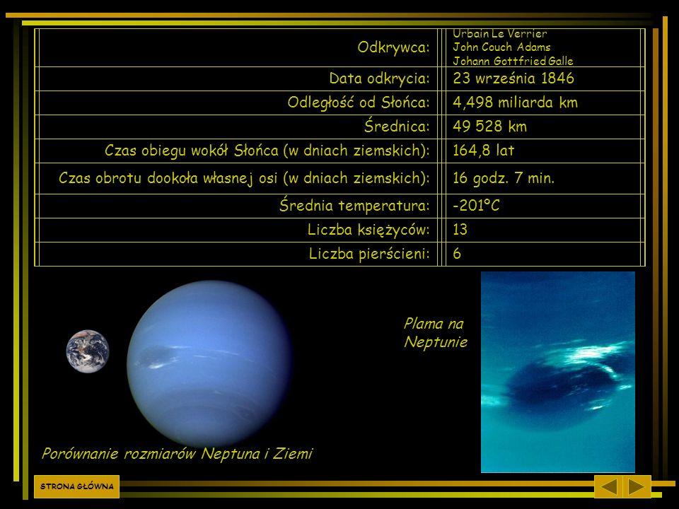 Czas obiegu wokół Słońca (w dniach ziemskich): 164,8 lat