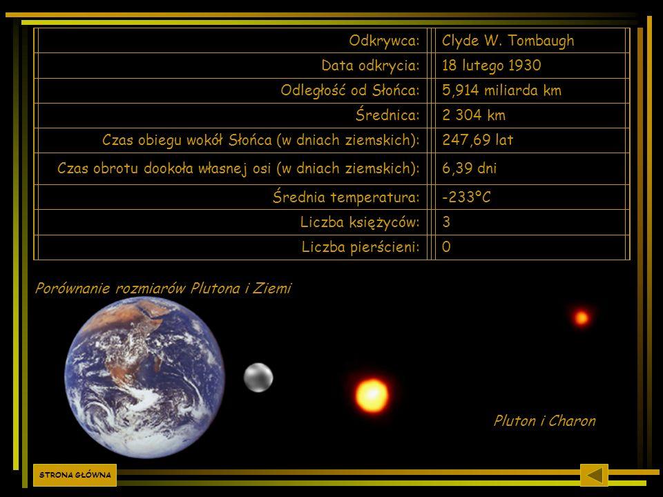 Czas obiegu wokół Słońca (w dniach ziemskich): 247,69 lat