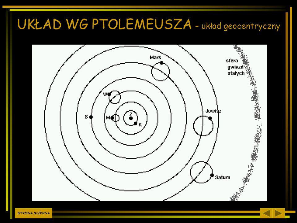 UKŁAD WG PTOLEMEUSZA – układ geocentryczny