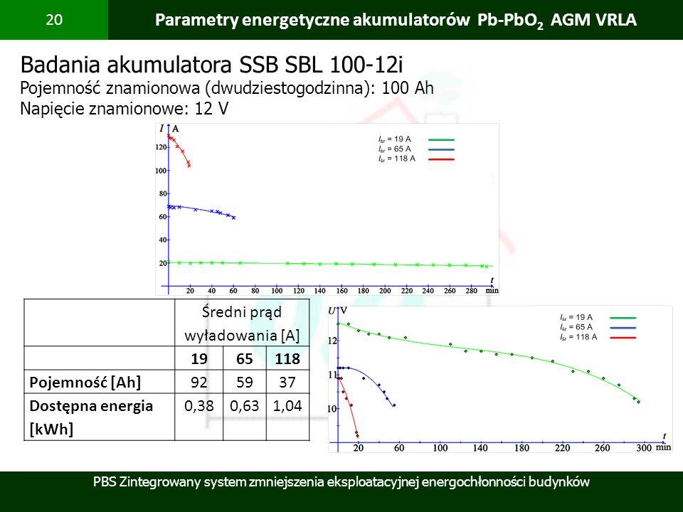 Parametry energetyczne akumulatorów Pb-PbO2 AGM VRLA