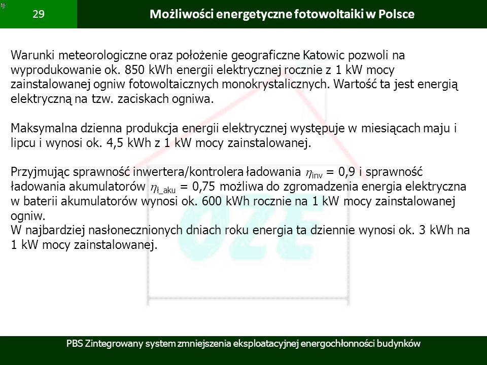 Możliwości energetyczne fotowoltaiki w Polsce