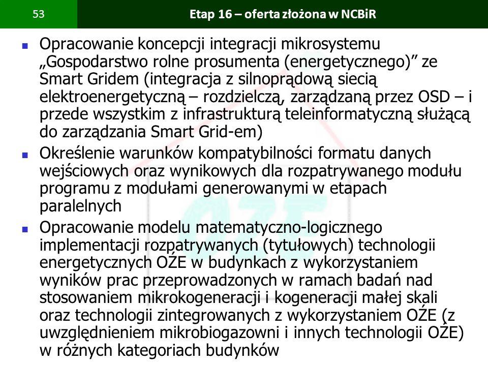 Etap 16 – oferta złożona w NCBiR