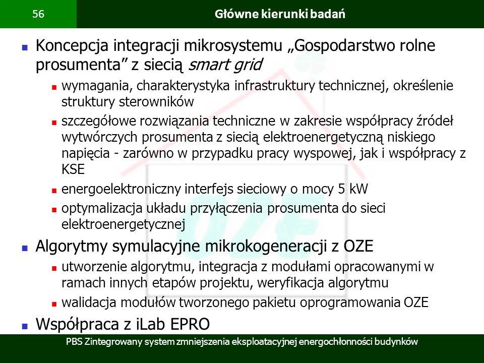 Algorytmy symulacyjne mikrokogeneracji z OZE