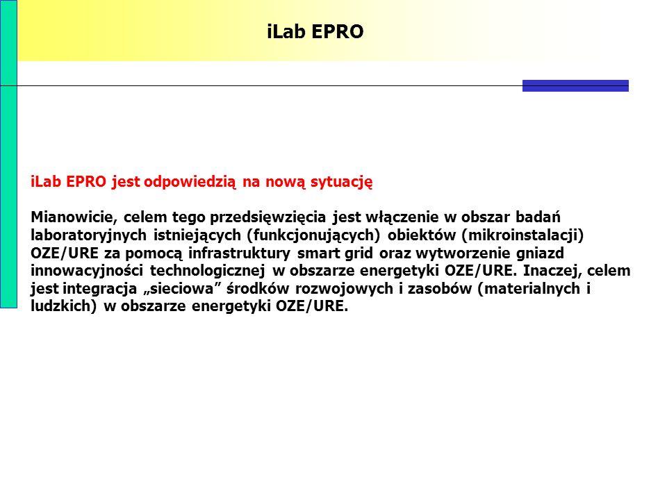 iLab EPRO iLab EPRO jest odpowiedzią na nową sytuację
