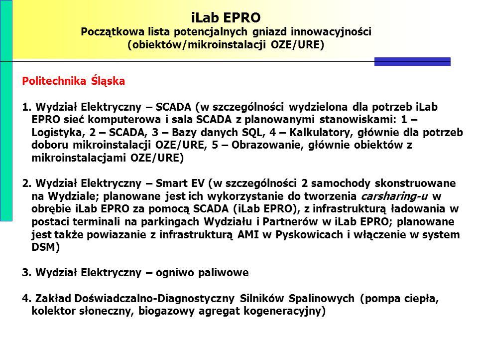 iLab EPRO Początkowa lista potencjalnych gniazd innowacyjności (obiektów/mikroinstalacji OZE/URE) Politechnika Śląska.