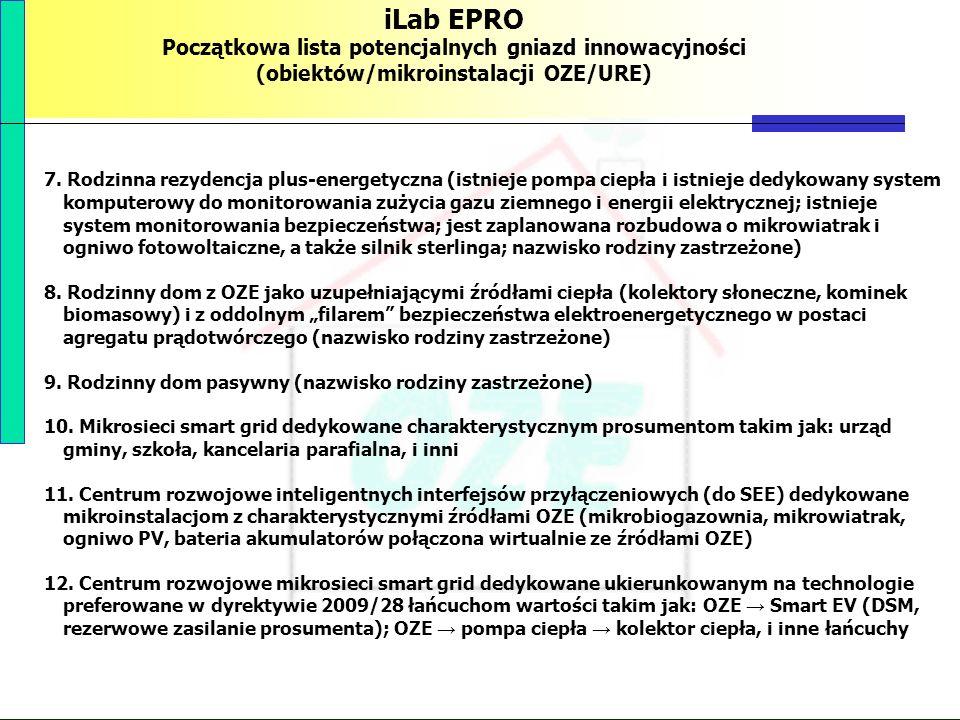 iLab EPRO Początkowa lista potencjalnych gniazd innowacyjności (obiektów/mikroinstalacji OZE/URE)