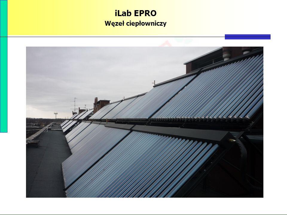 iLab EPRO Węzeł ciepłowniczy Dalsze kierunki moich badań będą 77