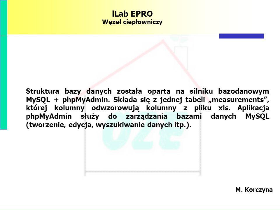 iLab EPRO Węzeł ciepłowniczy.