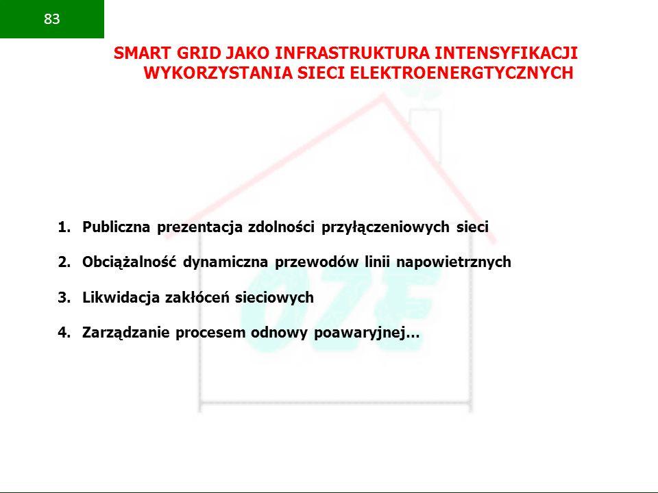 SMART GRID JAKO INFRASTRUKTURA INTENSYFIKACJI WYKORZYSTANIA SIECI ELEKTROENERGTYCZNYCH