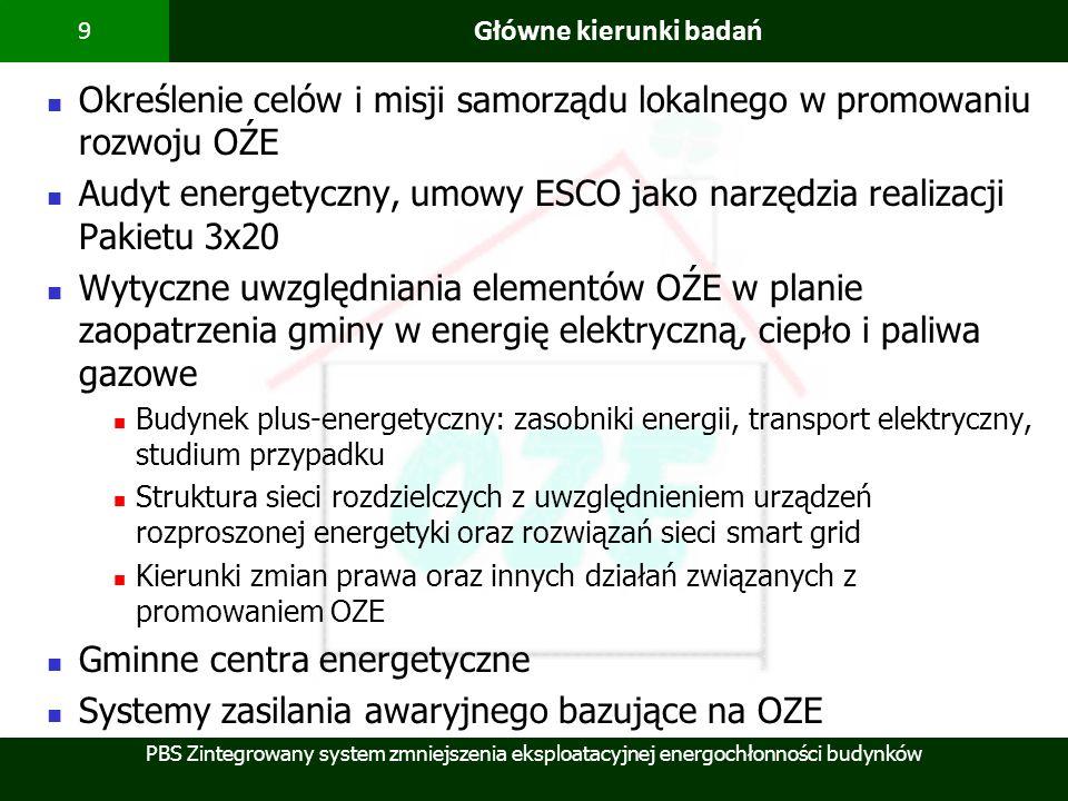 Określenie celów i misji samorządu lokalnego w promowaniu rozwoju OŹE