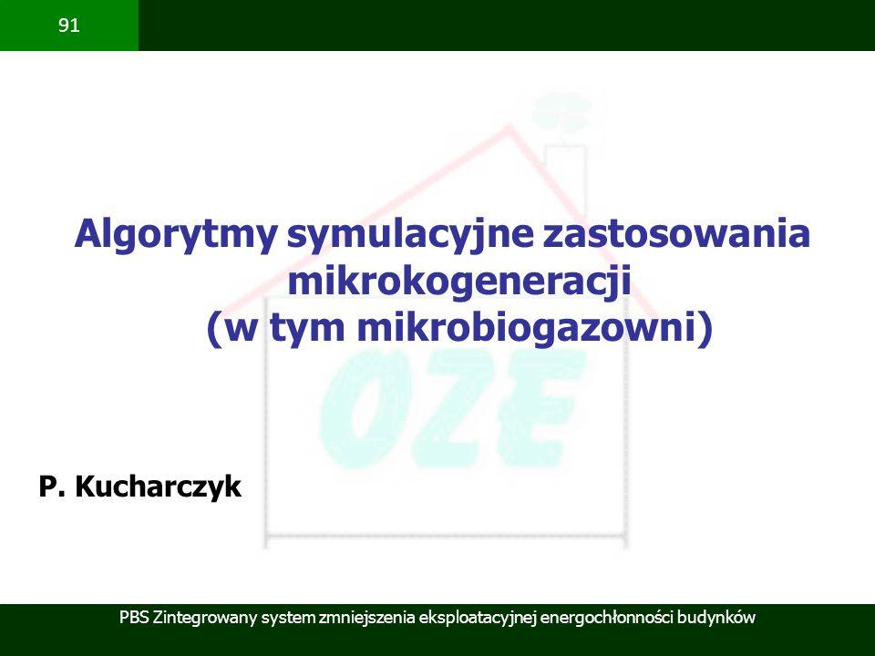 Algorytmy symulacyjne zastosowania mikrokogeneracji (w tym mikrobiogazowni)