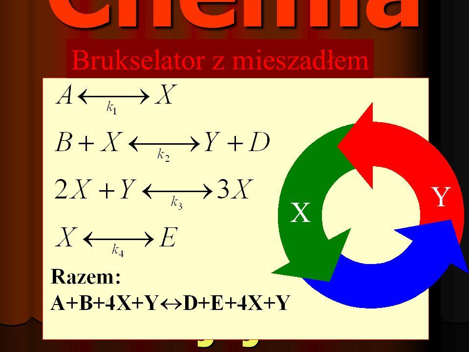 Chemia: sprzężenie zwrotne