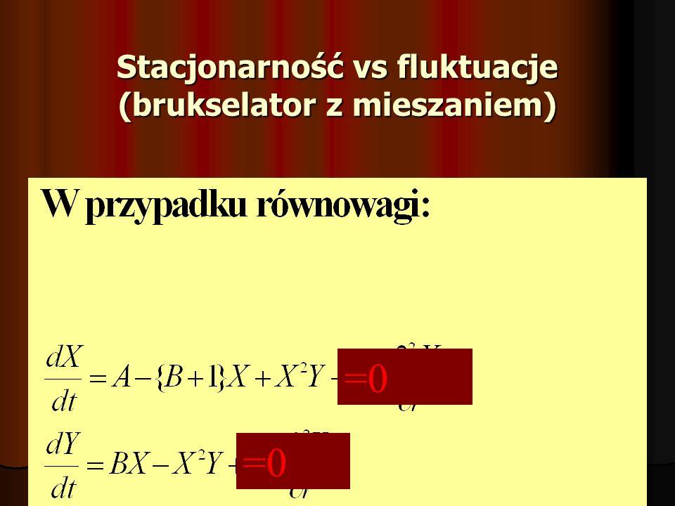 Stacjonarność vs fluktuacje (brukselator z mieszaniem)