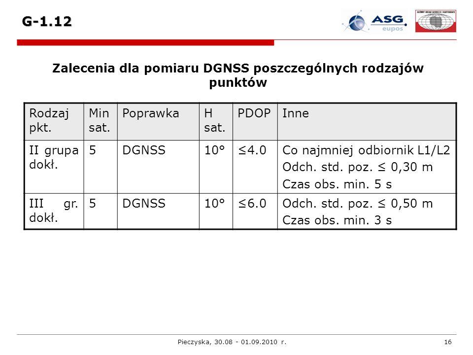 Zalecenia dla pomiaru DGNSS poszczególnych rodzajów punktów