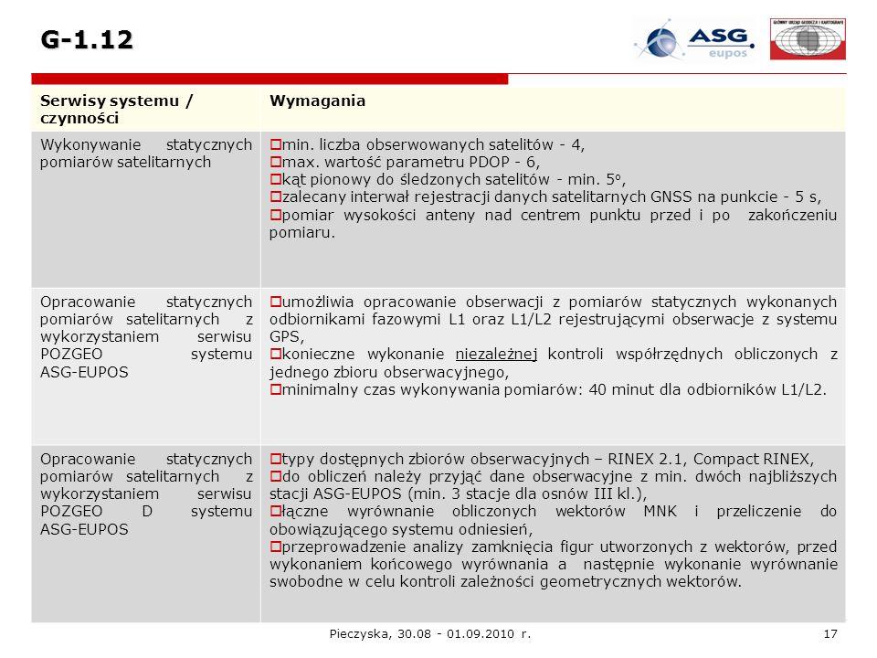 G-1.12 Serwisy systemu / czynności Wymagania