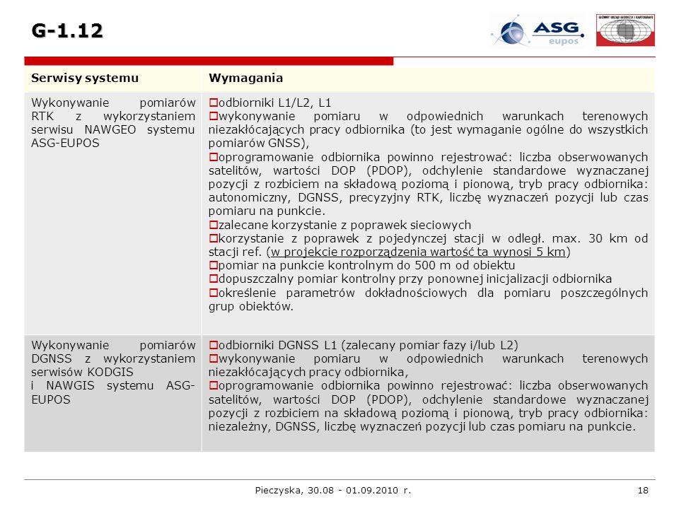 G-1.12 Serwisy systemu Wymagania