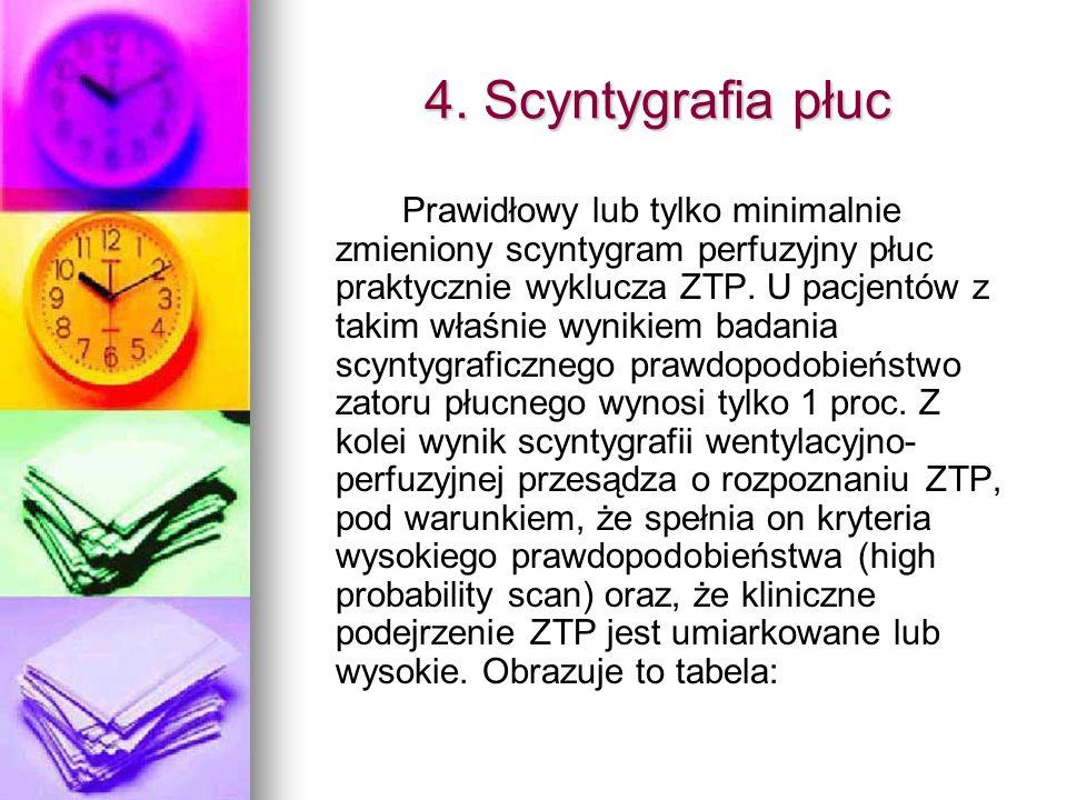4. Scyntygrafia płuc