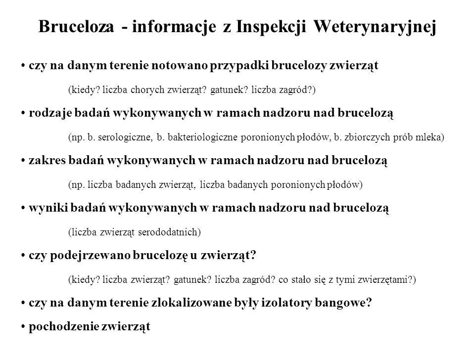 Bruceloza - informacje z Inspekcji Weterynaryjnej