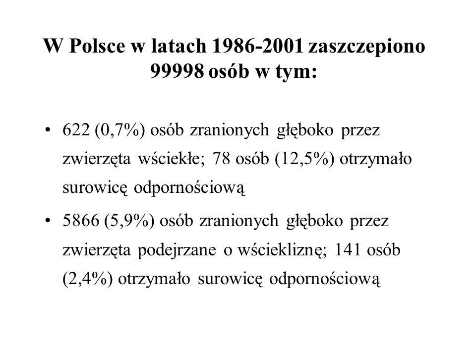 W Polsce w latach 1986-2001 zaszczepiono 99998 osób w tym: