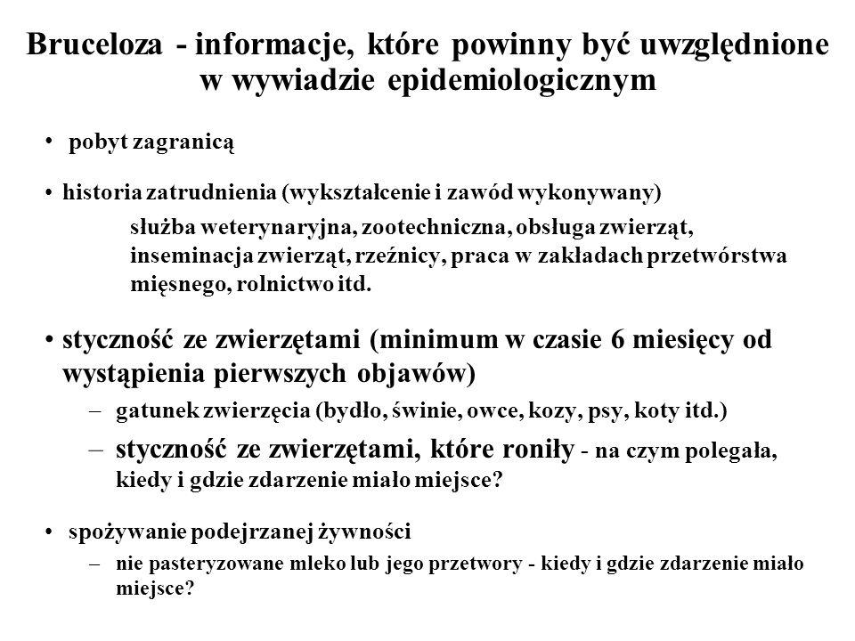 Bruceloza - informacje, które powinny być uwzględnione w wywiadzie epidemiologicznym