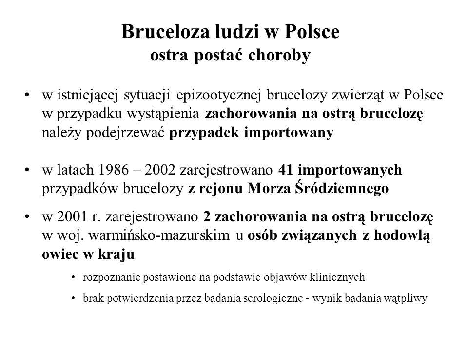Bruceloza ludzi w Polsce ostra postać choroby