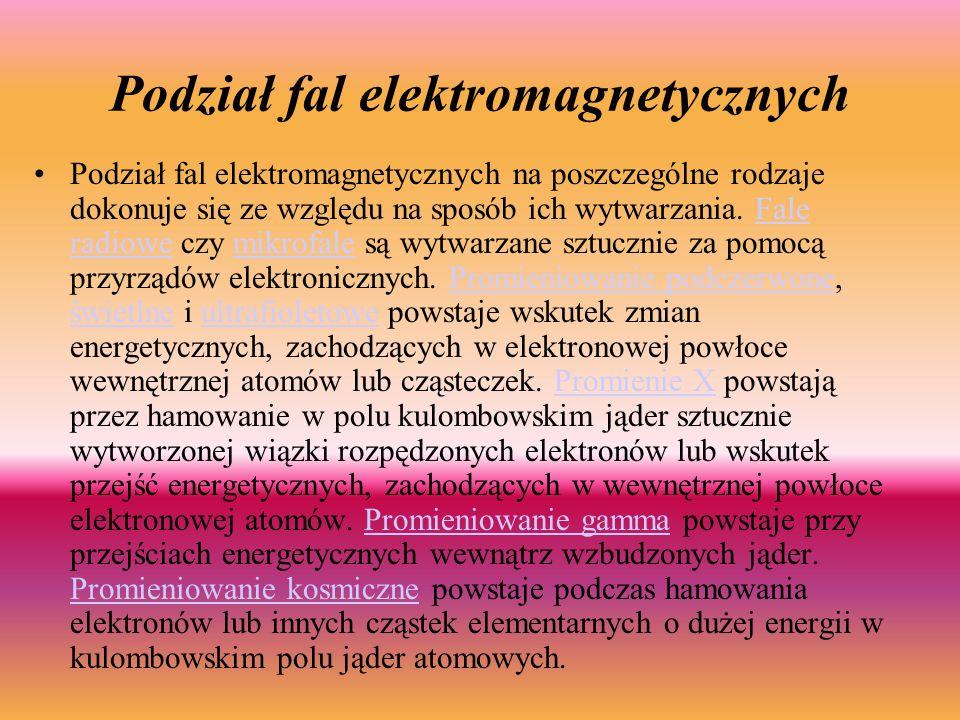 Podział fal elektromagnetycznych