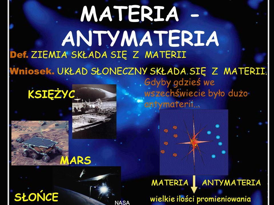 MATERIA - ANTYMATERIA KSIĘŻYC MARS SŁOŃCE