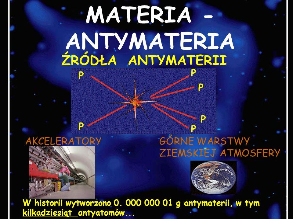 MATERIA - ANTYMATERIA ŹRÓDŁA ANTYMATERII P AKCELERATORY