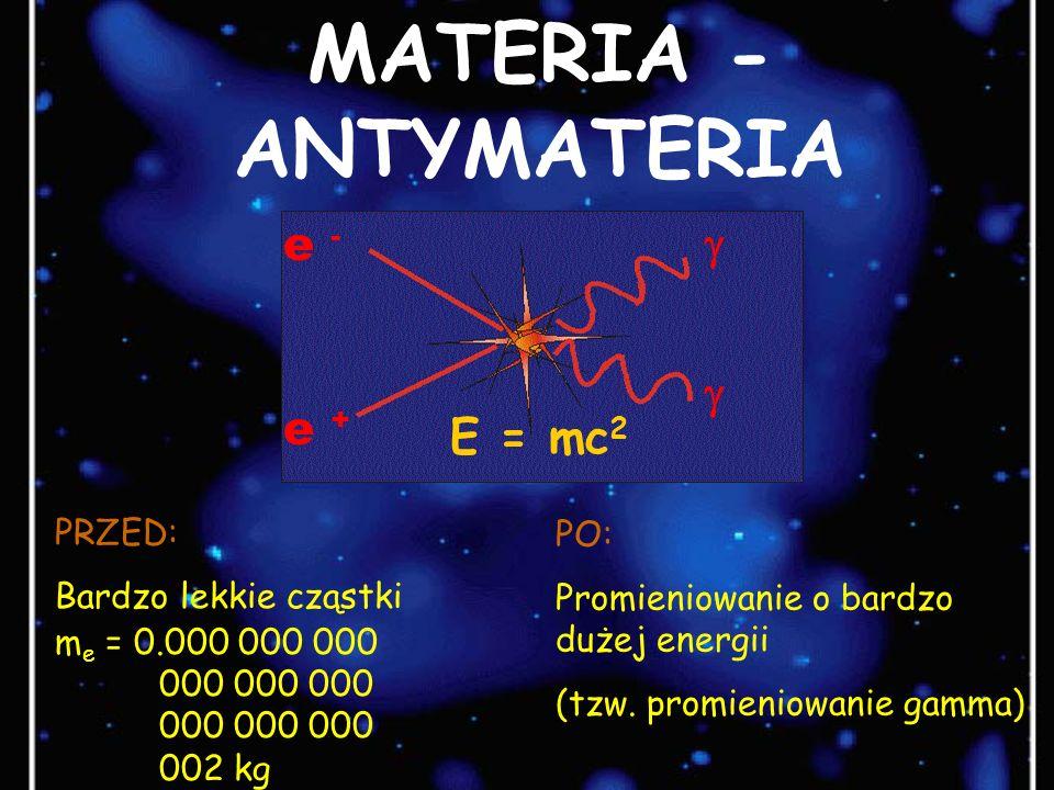 MATERIA - ANTYMATERIA   e - e + E = mc2 PRZED: PO: