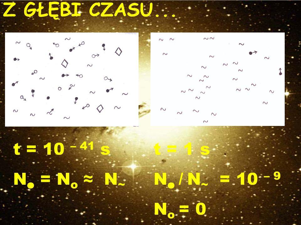 Z GŁĘBI CZASU... t = 10 – 41 s No = No ≈ N~ t = 1 s No / N~ = 10 – 9