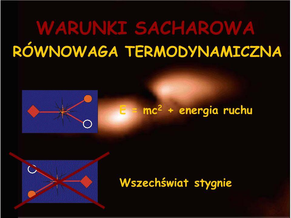 WARUNKI SACHAROWA RÓWNOWAGA TERMODYNAMICZNA E = mc2 + energia ruchu